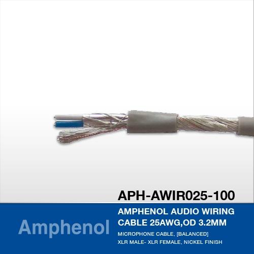 AWIR025