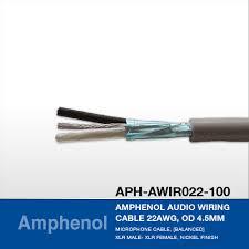 Amp APH-AWIR022